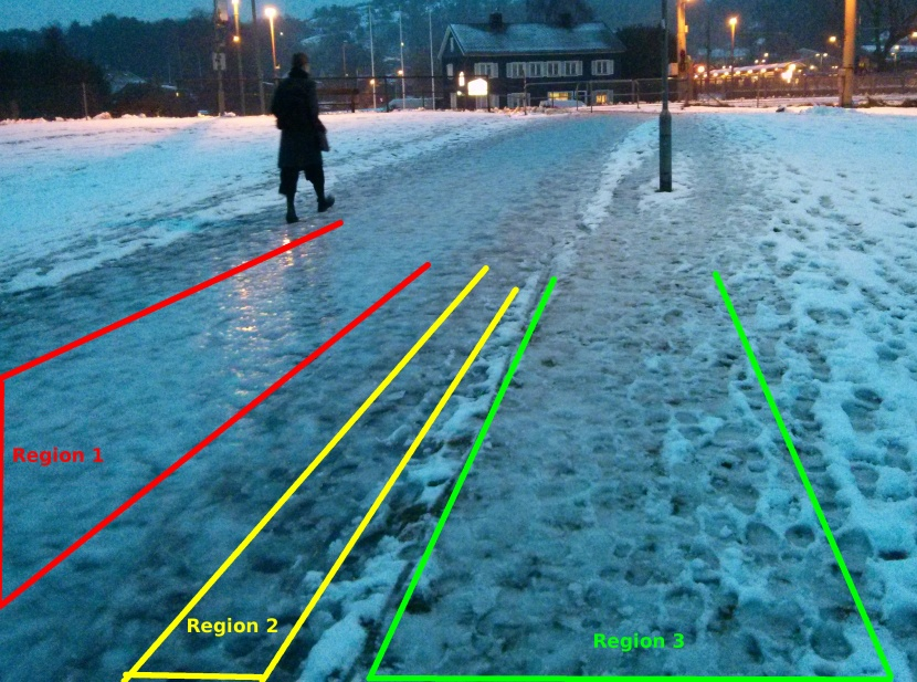 Ice-Walking zones ;)