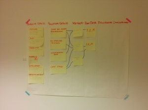 First workshop: help us thinking clearly about our action plan for master thesis